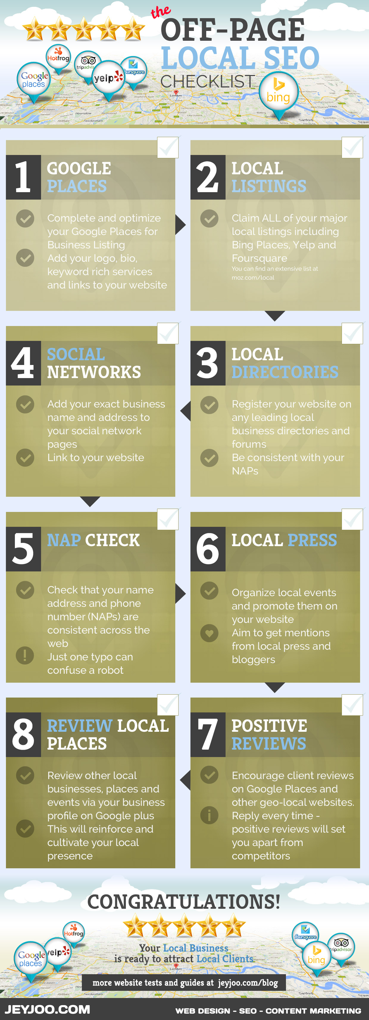 Get your business known locally with the Jeyjoo Local Business Off-Page SEO Checklist